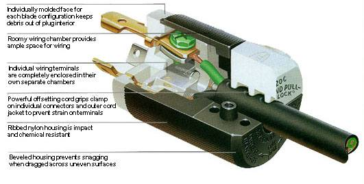 hubbell wiring device kellems rh pacificparts com twist lock plug wiring 20a twist lock wiring